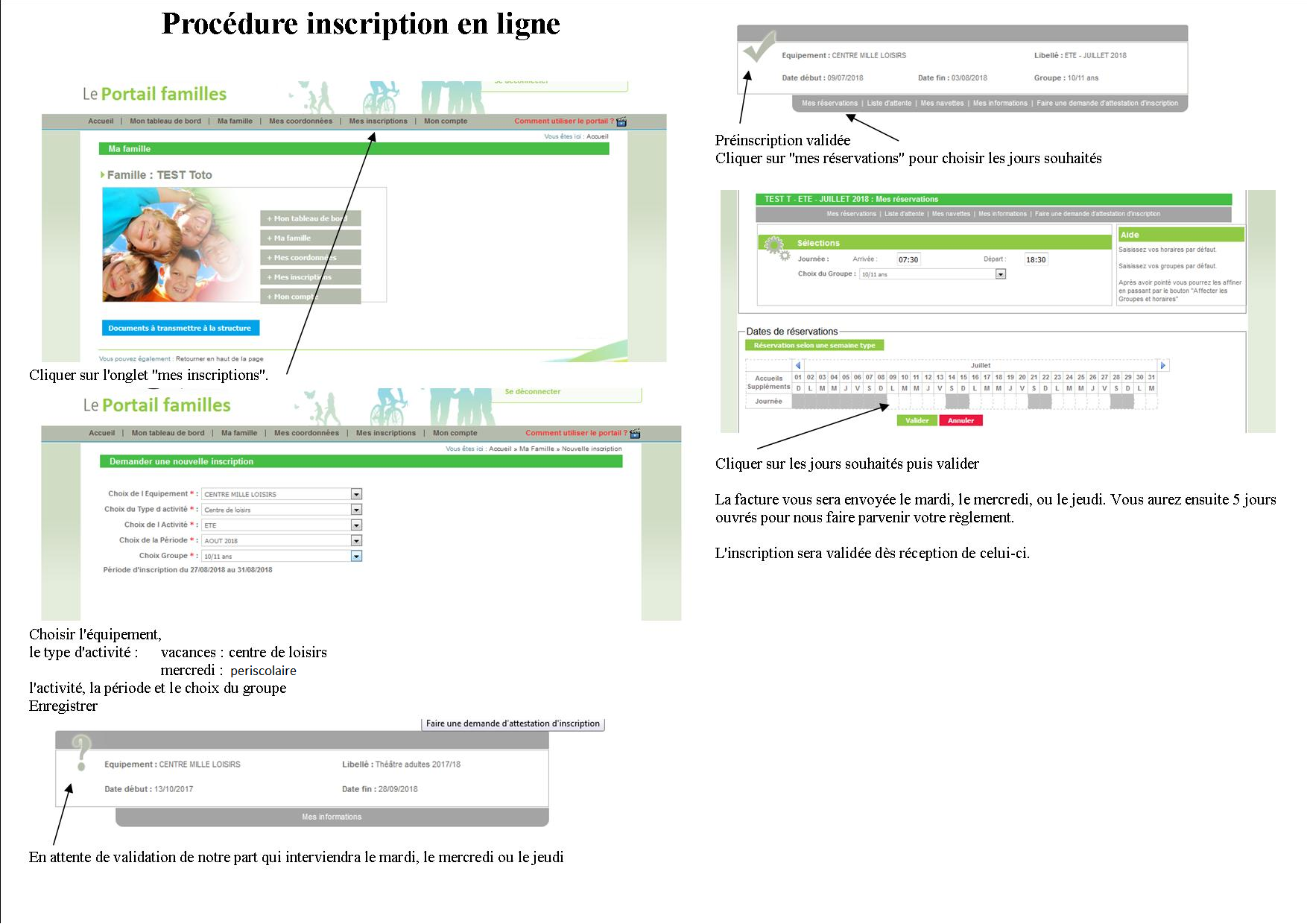 procedure en ligne